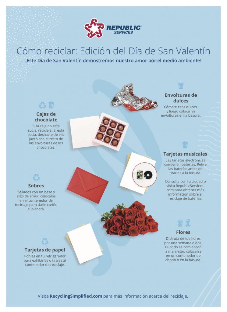 """RS-140602-Valentines-Infographic-Spanish-745x1024 Aprende los """"me quiere"""" y """"no me quiere"""" del reciclaje en San Valentín"""