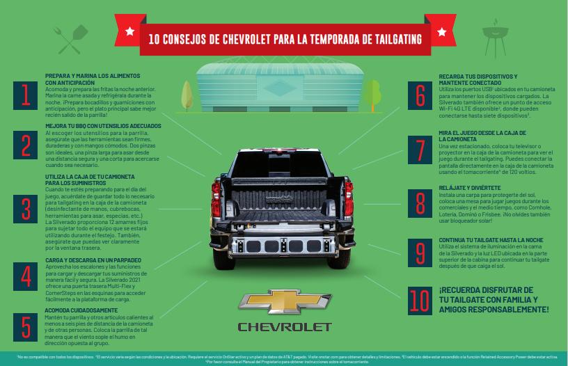 image010 Consejos de Chevrolet para Tailgating